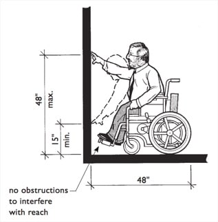 electric-outlet-placement-for-disabled
